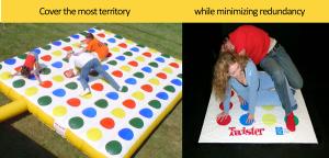 Maximize coverage, minimize overlap